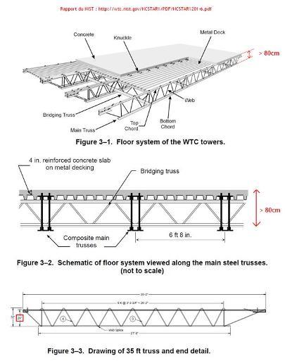 structure treillis avion. Black Bedroom Furniture Sets. Home Design Ideas